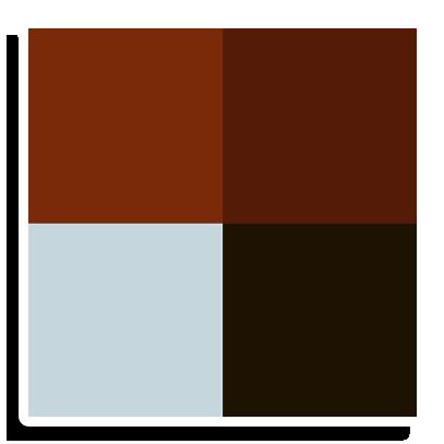 Code couleur de cheveux